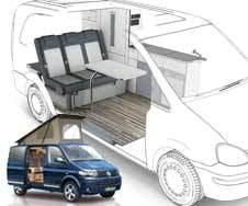Vybavenie pre VW T5/T6 - krátky rázvor