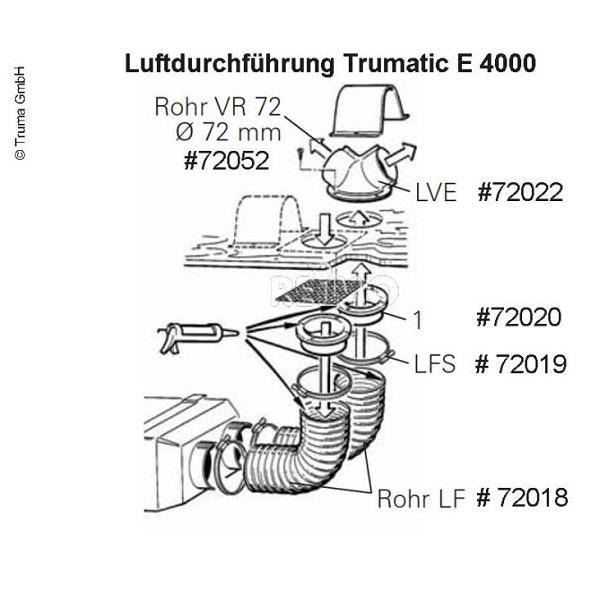 Teplovzdušné potrubie Truma 72mm, teplovzdusne potrubie do karavanu